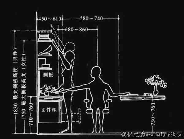 人在环境中的尺度关系  第1张