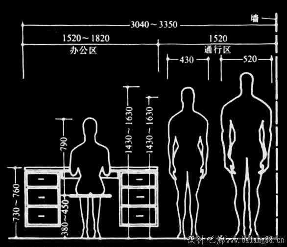人在环境中的尺度关系  第5张